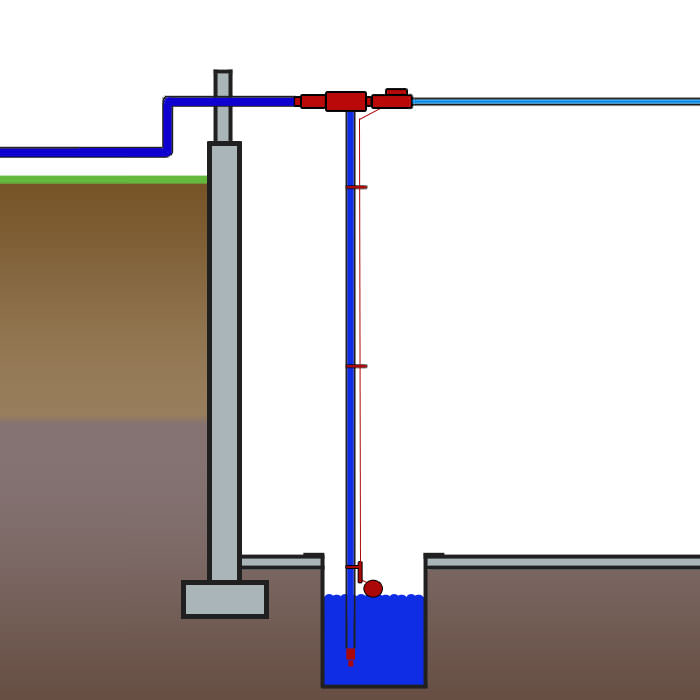 Diagram Of A Water Powered Basement Sump Pump System